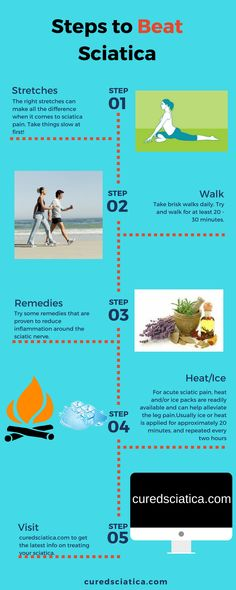Here are some quick tips to help with your sciatica exercises. Try this along with your sciatica plan. If you don't have… - Top Trends Sciatica Stretches, Sciatica Symptoms, Sciatica Pain Relief, Sciatic Pain, Sciatic Nerve, Headache Relief, Nerve Pain, Chiropractic Treatment, Dibujo