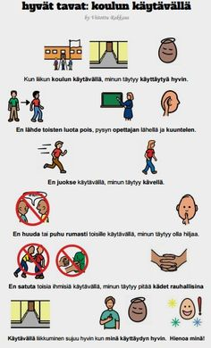 Kuinka koulun käytävällä pitäisi käyttäytyä? Learn Finnish, Finnish Language, Home Economics, Beginning Of School, School Classroom, Social Skills, Speech Therapy, Special Education, Classroom Management