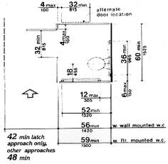 1000 Images About Diagrams Ada On Pinterest Restroom