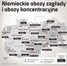 High School Life, Life Hacks For School, Poland History, Polish Language, Visit Poland, Historical Photos, Planer, Infographic, Knowledge