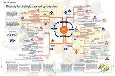 Mindmap Strategic Transport Optimization by Ortec & Supply Chain Movement #supplychain #mindmap #infographic