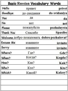 Russian Dating Vocabulary Learn 41