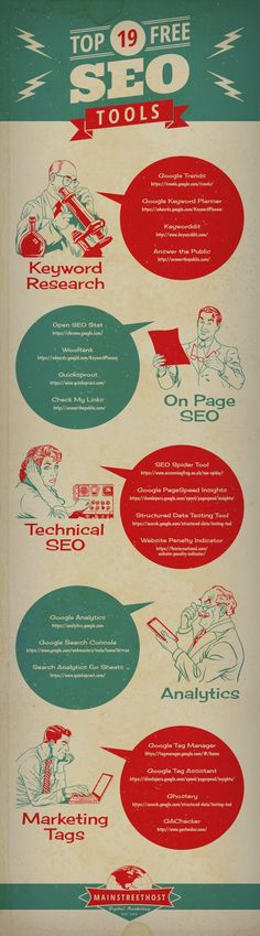 The Top 19 Free SEO Tools - #Infographic