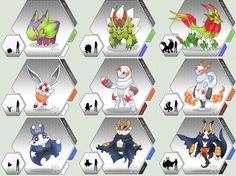 Starter Pokemon - Shinju Region by Neliorra.deviantart.com on @DeviantArt