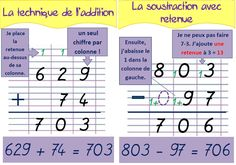 Additions et soustractions Math Tables, French Kids, Montessori Math, Craft Online, Cycle 3, Math Help, Math For Kids, Learn French, Interactive Notebooks