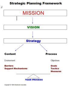 Reprendre Le Modele Doc Business Plan By Business Plan Document Curriculum Vitae Meaning In Hindi