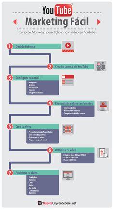 Vídeo marketing con YouTube #infografia #infographic #marketing