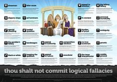 I never know what these are when people trot them out in arguments.  Handy Guide to logical fallacies!