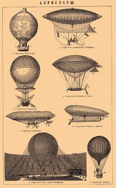 Dirigible airships and aerostats, early 20th century