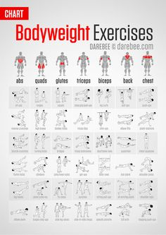 Bodyweight Exercises Chart - Full Body Workout Plan To Be Fit Ab - PROJECT NEXT - Bodybuilding & Fitness Motivation + Inspiration - hopefully this won't make me looking like the Hulk, but I do love me some body weight exercises Ab Routine, Exercise Routines, Exercise Chart, Diet Exercise, Excercise, Crossfit Routines, Exercise Moves, Regular Exercise, Body Fitness