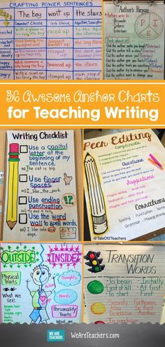 36 Awesome Anchor Charts for Teaching Writing. Your students are going to love these writing anchor charts. Everything from editing to essay writing gets a boost with these helpful reminders. Kindergarten Anchor Charts, Writing Anchor Charts, Kindergarten Writing, Teaching Writing, Hanging Anchor Charts, Anchor Charts First Grade, Teaching Grammar, Teaching Time, Writing Traits