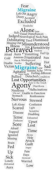⭐️  Migraine / Chronic Headaches.  Help us help others! MigraEase.com #migraine #headache #cluster #allnatural