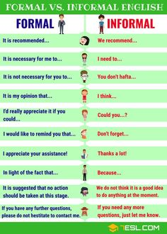 List of useful formal and informal expressions in English with examples and pictures. Learn these common phrases to improve your speaking skill in English. English Teaching Materials, English Writing Skills, Learn English Grammar, English Vocabulary Words, Learn English Words, English Phrases, English Language Learning, Teaching English, German Language