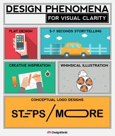 Faced with huge quantity of information and messages, it is important to communicate clearly, succinctly and with visual clarity. From flat designs to 5 seconds motion graphics, think of simple design as the yin to technology's yang.