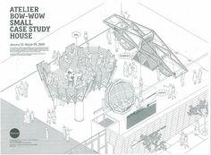 atelier bow wow pet architecture - Google 검색