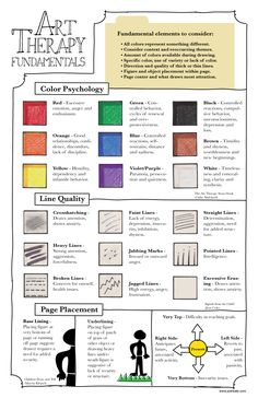 Elements of Art Therapy - Color Psychology, Page Placement, Line Quality