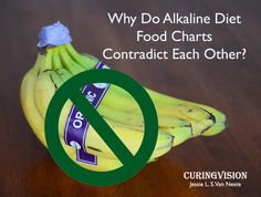 This chart says a food is acid forming, another chart says it is alkaline forming. I don't know which is right, how do I choose?