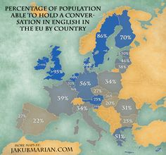 Percentage of the population able to hold a conversation in English in the EU. Pinned by #Europass