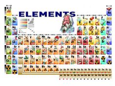 periodic table maker fresh periodic table name maker copy printable periodic tables