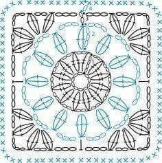Granny centro circular patrón