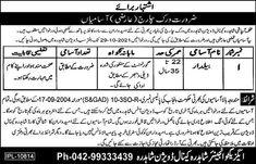 Irrigation Department Beldar Jobs 2021 in Lahore