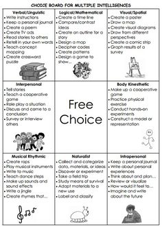 Differentiated Instruction - Choice Boards...might be nice to keep something like this handy in the classroom to be more constantly cognizant of differentiating instruction