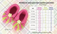 Cuadro de medidas como guía para tejer zapatitos para bebés de 0 a 24 meses Hemos comparado por edades en meses las suelas que tejerán con las tallas estándar US y EUR. Recuerden que siempre es preferible medir directamente el largo del pie del bebé pero, si no es posible, pueden guiarse por las tallas o medidas aproximadas (tengan en cuenta que hay bebés más grandes o más pequeños para su edad).  #cheatsheet #crochet #knit