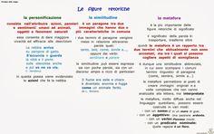 Le+figure+retoriche+più+frequenti.jpg (1600×1007)
