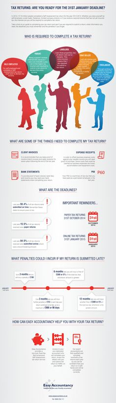 Infographic - Tax Returns: Are you ready for the 31st January Deadline? - Easy Accountancy - Accountants for Freelancers, Sole traders and SME's