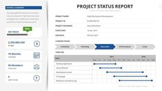 Project Management Dashboard, Project Dashboard, Project Management Templates, Change Management, Dashboard Design, Business Management, Excel Dashboard Templates, Keynote Template, Manager Humor