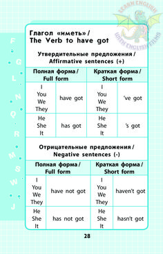 Английский язык 1-4 классы в схемах и таблицах. Вакуленко Н.Л. Verb To Have, Teaching Place Values, Reading Conference, English Grammar Book, Guided Reading Lessons, Verb Worksheets, Action Verbs, English Language Learners, English Classroom