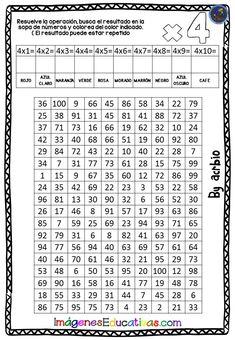 Materiales para trabajar las tablas de multiplicar – Imagenes Educativas Winning Lottery Numbers, Lotto Numbers, Kalyan Tips, Brain Teasers, Horoscope, Diagram, Maths, Tips And Tricks, Learning Multiplication Tables