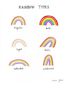 Rainbow Types Art Print by Marc Johns