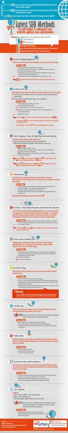 Infographics - Latest SEO Methods #seo @line_soft