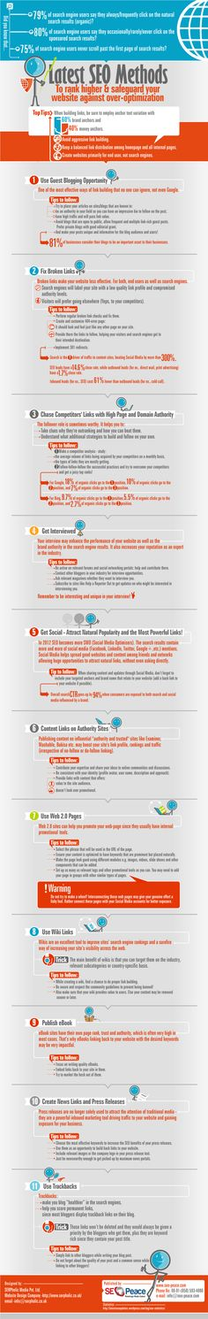 Infographics: Latest SEO Methods To Rank Higher & Avoid Over Optimization