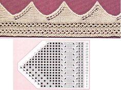 Kötött levél szegélyminta – Kötni jó – kötés, horgolás leírások, minták, sémarajzok Crochet Top, Knitting Patterns, Stitches, Women, Fashion, Knitting Stitches, Dots, Knit Patterns, Stitching