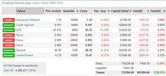 Watch list du 18 octobre 2013 - Graphseo Bourse