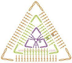 Cómo tejer un punto triangular a crochet