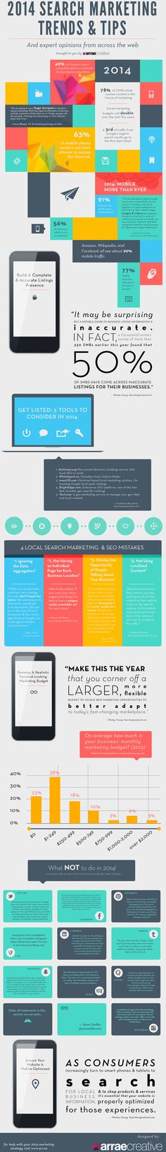 2014 Search Marketing Trends - Online #Marketing #Trends And Tips  #infographic @La Farme / Anne-Marie