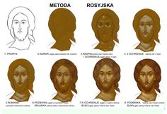 The step-by-step process of painting an Orthodox Christian icon of Jesus Christ - Could be used for a lesson on Byzantine Iconography, especially for the Sunday of Orthodoxy during Great and Holy Lent when we commemorate the Restoration of Icons Images Of Christ, Religious Images, Religious Icons, Religious Art, Christian Drawings, Christian Art, Byzantine Icons, Byzantine Art, Christus Pantokrator