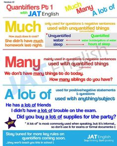 English grammar - Quantifiers: much, many, a lot of