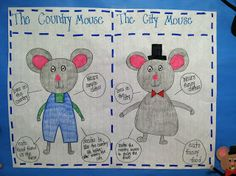Country vs City (rural/urban) lesson to tie ss with ela