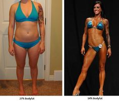 Melissa Larsen.. got ready for her first competition in 11 weeks with starting body fat of 27%.