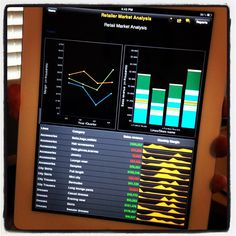 My mobile BI moment with SAP BusinessObjects on the iPad