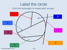 Circle theorems workout Parts of a circle Geometry Lessons, Teaching Geometry, Geometry Activities, Geometry Worksheets, Teaching Math, Math Lessons, Math Activities, Math Teacher, Circle Theorems