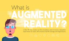 Augmented Reality is everywhere. Everyday, we read about it in the news. And even though Virtual Reality initially seemed to be a big deal—to have the biggest wow factor—it is now starting to appear that AR could be the real game-changer. Do you know how Augmented Reality will affect your life? Or what's the difference between AR and VR? Get to know a little more about AR's history, have a look below!