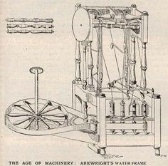 1771 water frame, richard arkwright