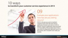Evaluate your applications: how fast are you seeing returns? Customer Service Experience