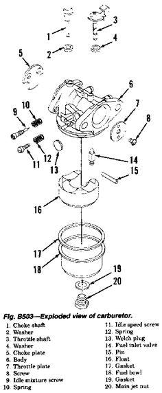 Weber Idf Carburetor Diagram Break