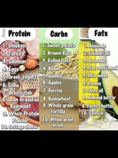 Eating clean. Love the simplicity of this list.